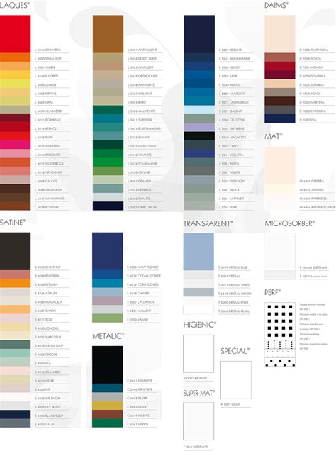 tende velux non originali catalogo colori pareti beautiful cartella colori pareti