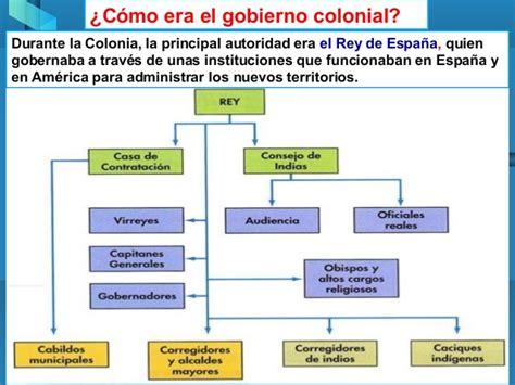 el gobierno promulg 243 los nuevos valores de las significado espiritual de la colonizacion espa 209 ola