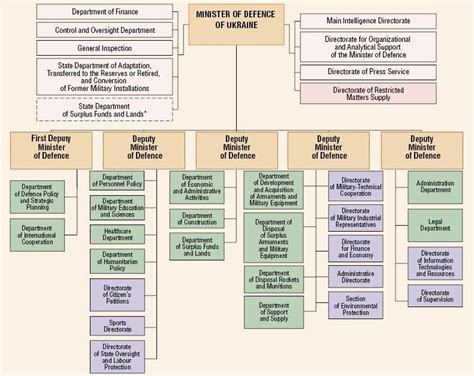 national bank mod game dev tycoon file structure of ua mod jpg wikipedia