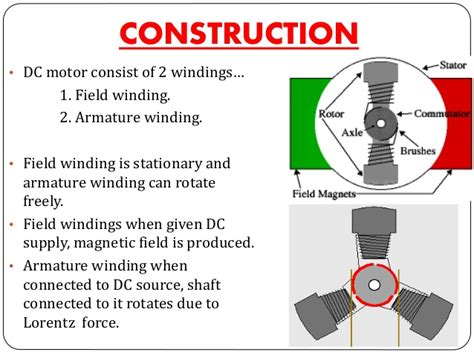 dc motor types dc motors and its types