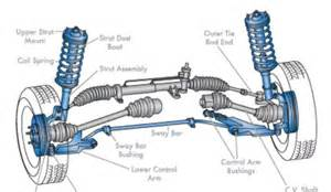 What Does Car Struts Look Like Northridge Car Suspension Omega Automotive