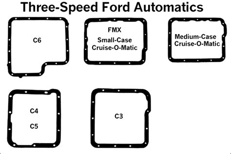 ford automatic transmission application chart lost wages