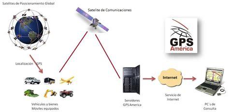 imagenes satelitales y gps tecnologia satelital