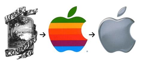 apple logo history what google apple and 17 other brands were called before