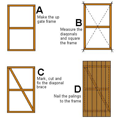 Planning and building instructions for a wooden garden gate