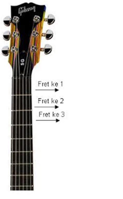 Stiker Fret Gitar Untuk Belajar Pemula Guitar Fretboard Note Sticker chord anda yang pertama kord gitar