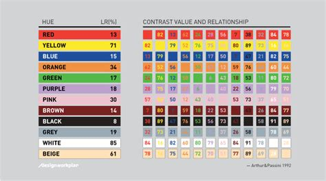 best contrasting colors signage and color contrast designworkplan 187 wayfinding