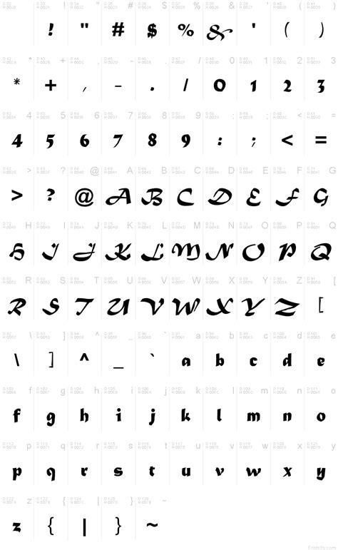 lettere thailandesi vps thai nguyen font