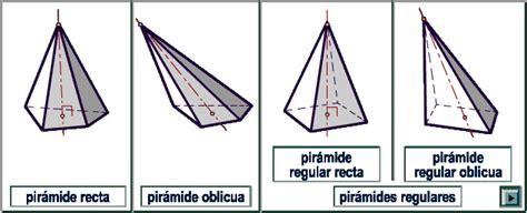 imagenes de pirmides geometricas figuras geometricas piramides con nombres imagui