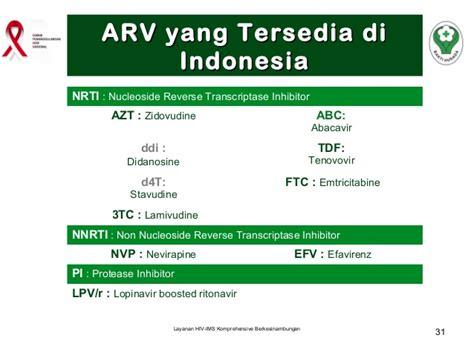 Obat Arv Aids 2 informasi dasar hiv aids ims