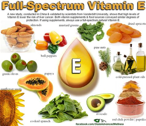 Vitamin E Spectrum Vitamin E Food Sources Helpful Tips