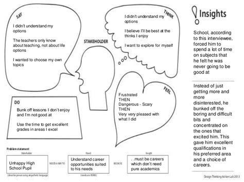 design thinking empathy design thinking empathy interview