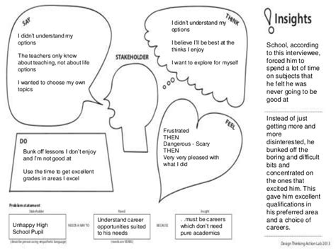 Design Thinking Empathy Exercise | design thinking empathy interview