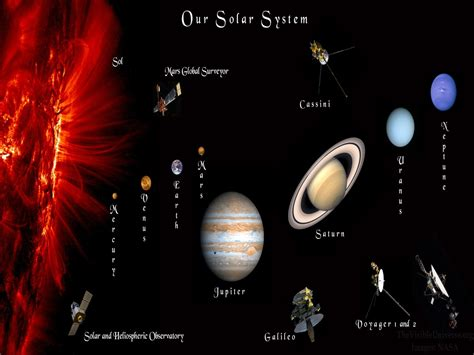 L Solar System by Solar System Desktop Wallpaper Page 3 Pics About Space