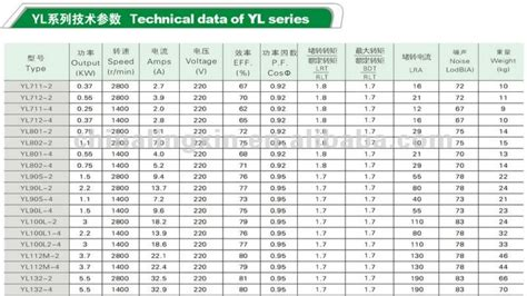 start capacitor size chart yc yl series single phase motor buy yc electric motor single phase motor 4kw 1hp single phase