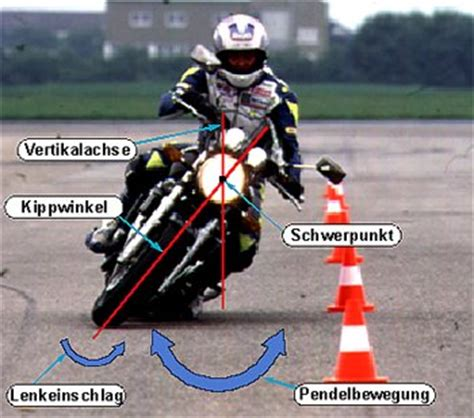 Vor Und Nachteile Motorradfahren by Rolf Todesco S Hyperbibliothek