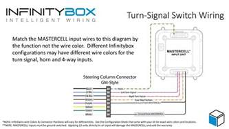 gm turn signal switch wiring diagram 1990 gm wiring diagram