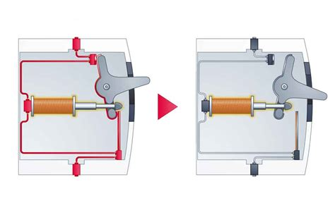 Wie Funktioniert Eine Sicherung by Wie Funktioniert Ein Sicherungsautomat