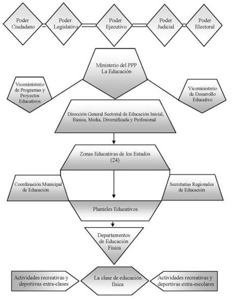 bases legales y de organizaci n estructural de la seguridad e higiene marco legal de seguridad e higiene en