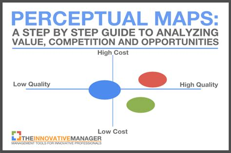 perceptual maps a step by step guide to analyzing value
