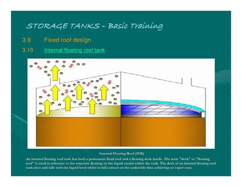 boat gas tank pitting storage tanks basic training rev 2