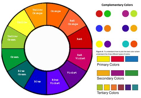 Tertiary Colors by Creative Color Wheel Young Art Love
