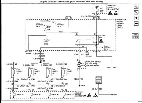 1998 chevy s10 blazer wiring diagram 1998 free engine