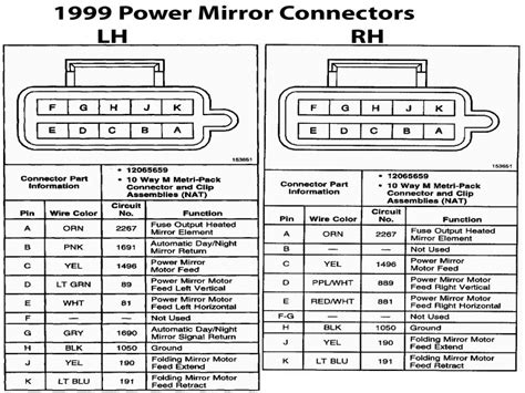 1999 chevy tahoe rear view mirror wiring diagram wiring
