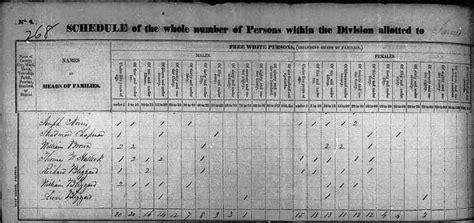 New York County Records Hallock