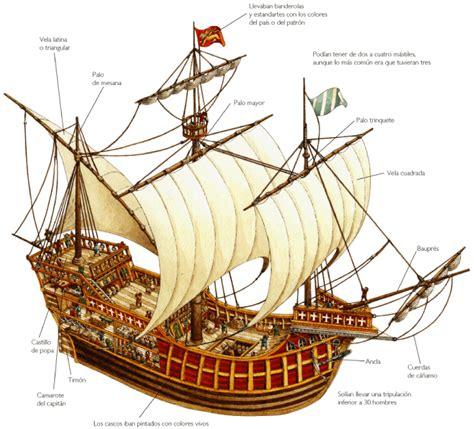 cuantos eran los barcos de cristobal colon abanico de culturas las carabelas