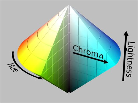 chroma color colour theory applications week 2 thoughts bright