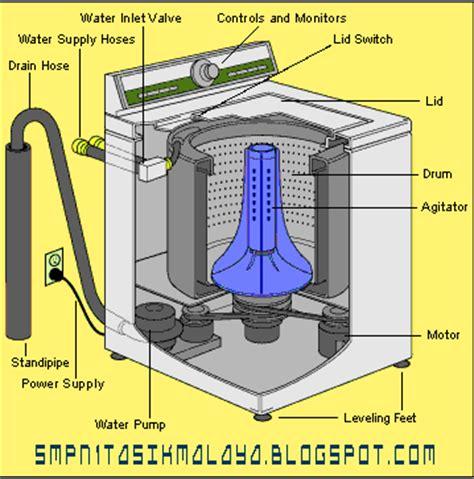 fungsi kapasitor mesin basuh fungsi dan cara kerja mesin cuci
