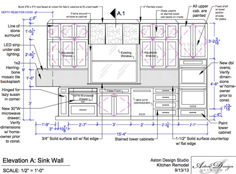 Designing A New Kitchen by This Is Why Interior Designers Do Drawings Before A