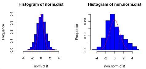 tracer diagramme en baton excel xl 2007 cr 233 er un histogramme en rassemblant les donn 233 es