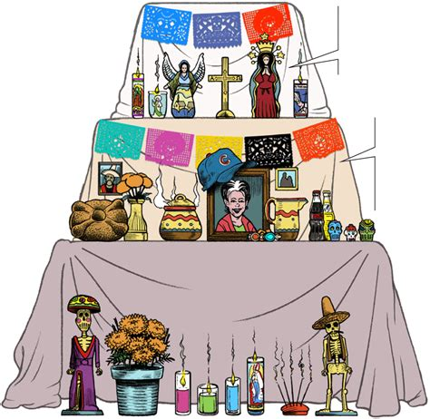 prayer table chicago anatomy of a day of the dead altar chicago tribune