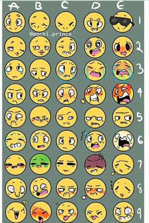 Facial Expression Memes - facial expression meme not mine by simplyaran on deviantart