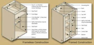 Frameless Cabinet Plans How To Build Your Own Kitchen Cabinet Plans Product Apps