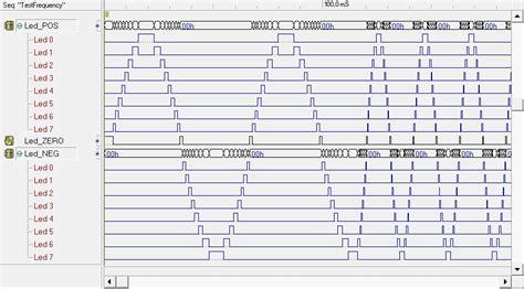 unige test ingresso analisi temporale sequenza di test testfrequency