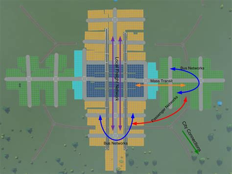 zone layout cities skylines steam community guide high train traffic solutions