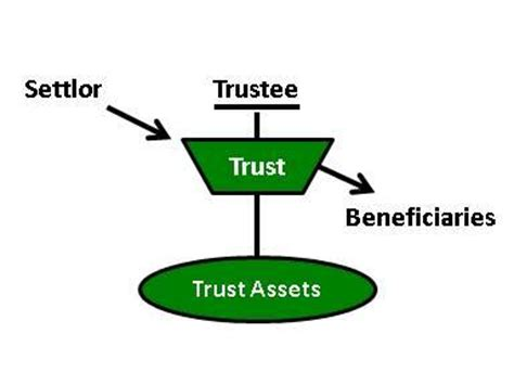 intentionally defective grantor trust diagram trust protectors what they are and why probably every trust should one