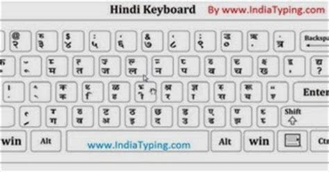 keyboard layout for krishna font hindi keyboard layout and hindi special character code
