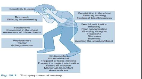 7 With Anxiety Disorders by Anxiety Disorders