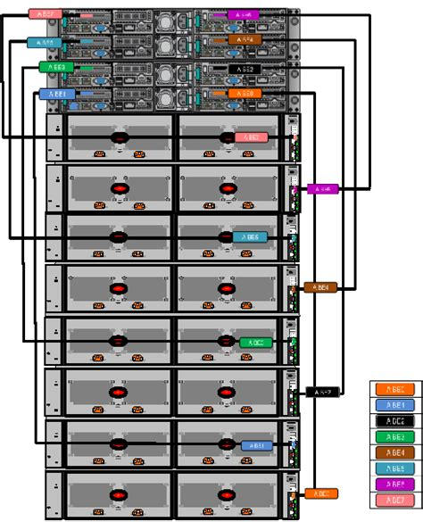 Cabinet Ecs by Ecs Hardware And Cabling Guide
