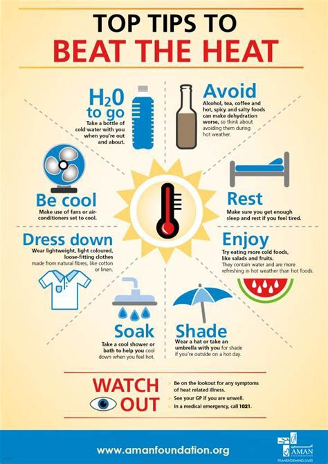 How To Protect From by How To Protect Yourself From A Heatstroke Arynews