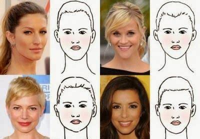 Model Rambut Menurut Bentuk Wajah by Trend Model Rambut Terbaru 2014 Sesuai Bentuk Wajah Tips