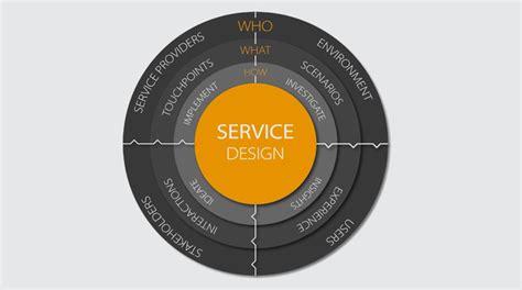 process design tools 如何理解 服务设计 和 体验地图 在用户体验行业的价值 推酷