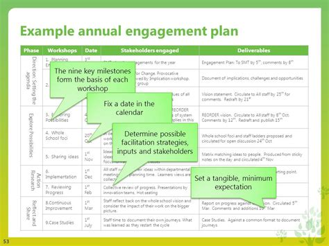 community engagement strategy template community engagement strategy template 28 images apnic