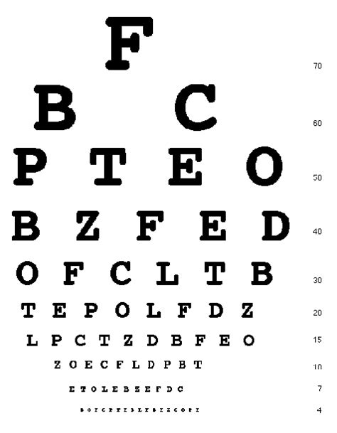 snellen eye exam chart printable knowledge for good life test your eye with eye charts