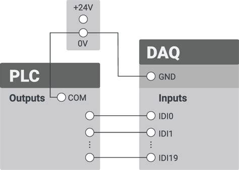 plc wiring diagrams wiring diagram manual