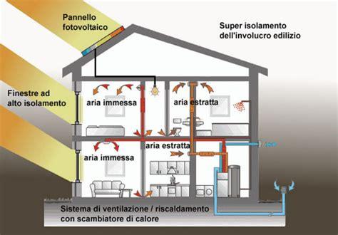 costruzione casa passiva casa passiva finestre isam